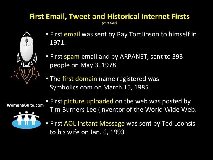 First email, Tweet and Historical Internet Firsts (Part One)