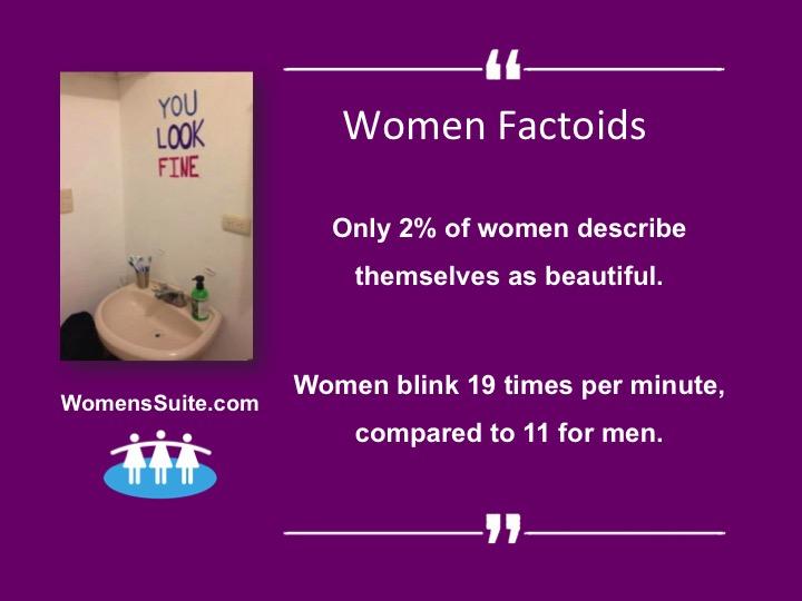 WS 2% women describe beautiful