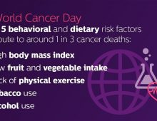 World Cancer Day: Cancer - Fact Sheet