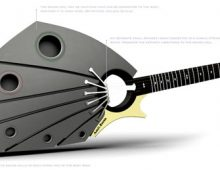 Possibly the Future of the Acoustic Guitar?