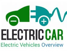 All Electric Vehicles Available for Purchase for 2021 Overview